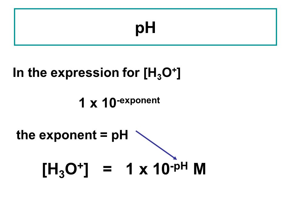 pH [H3O+] = 1 x 10-pH M In the expression for [H3O+] 1 x 10-exponent